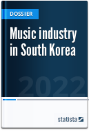 Music industry in South Korea