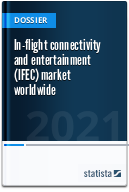 In-flight connectivity and entertainment (IFEC) market worldwide