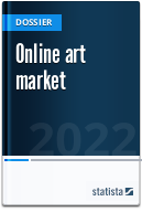 Global online art market
