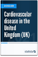 Cardiovascular disease in the United Kingdom (UK)