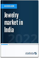 Jewelry market in India