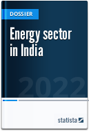 Energy sector in India
