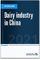 Dairy industry in China