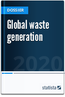 Global waste generation