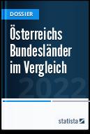 Österreichs Bundesländer im Vergleich