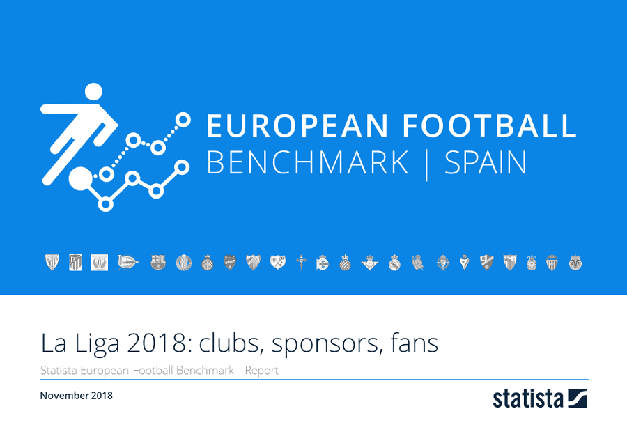 European Football Benchmark LaLiga Santander: Clubs, Sponsoren, Fans 2018/19 Report