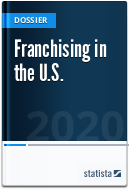 Franchising in the U.S.