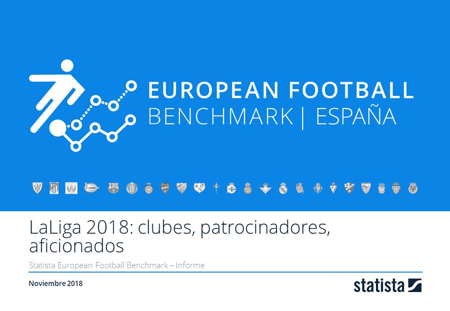 European Football Benchmark LaLiga Santander: Clubes, patrocinadores, aficionados 18/19