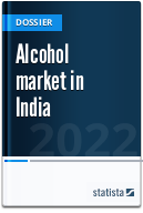 Alcohol market in India