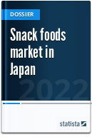 Snack foods in Japan