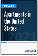 Apartments in the United States