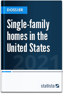 Single-family homes in the United States