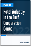 Hotel industry in GCC