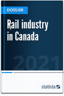 Rail industry in Canada