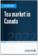 Tea market in Canada