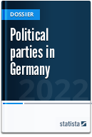 Political parties in Germany