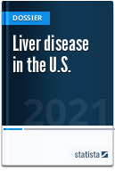 Liver disease in the U.S.