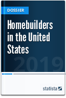 Homebuilders in the United States