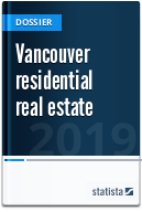 Residential real estate in Vancouver