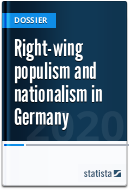Right-wing populism and nationalism in Germany