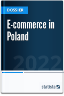 E-commerce in Poland