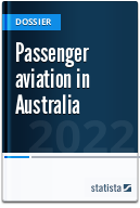 Passenger aviation in Australia