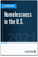 Homelessness in the U.S.
