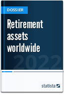 Retirement assets worldwide