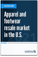 Apparel and footwear resale market in the U.S.
