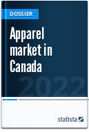 Apparel market in Canada
