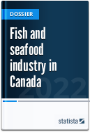 Fish and seafood industry in Canada