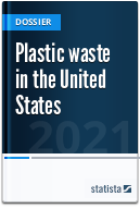 Plastic waste in the U.S.