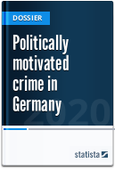 Politically motivated crime in Germany