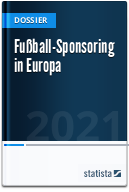 Fußball-Sponsoring in Europa