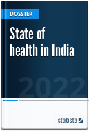 State of health in India