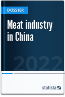 Meat industry in China