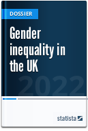 Gender inequality in the UK
