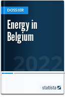 Energy in Belgium
