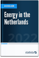 Energy in the Netherlands
