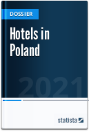Hotels in Poland