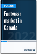 Footwear market in Canada