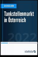 Tankstellenmarkt in Österreich