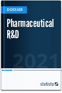 Pharmaceutical research and development