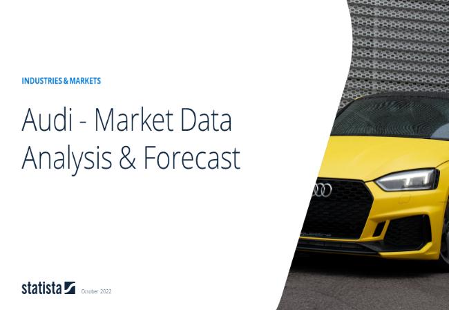Audi Report 2019