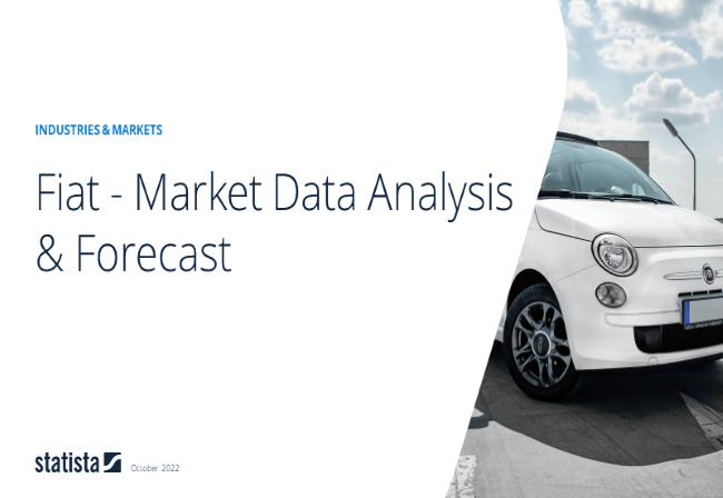 Fiat Report 2020