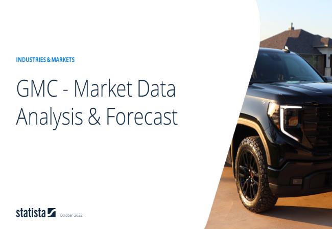 GMC Report 2019