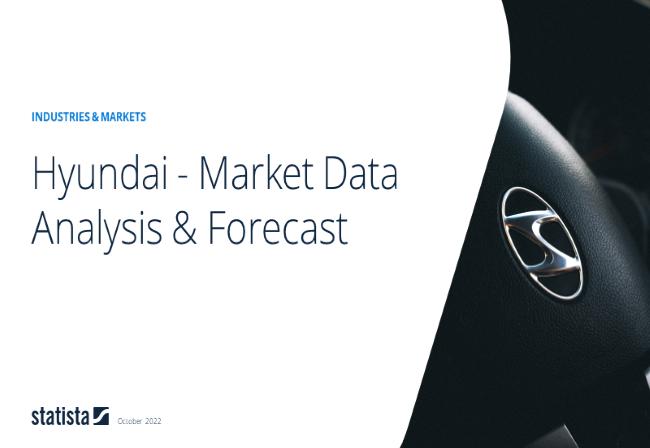 Hyundai Report 2019