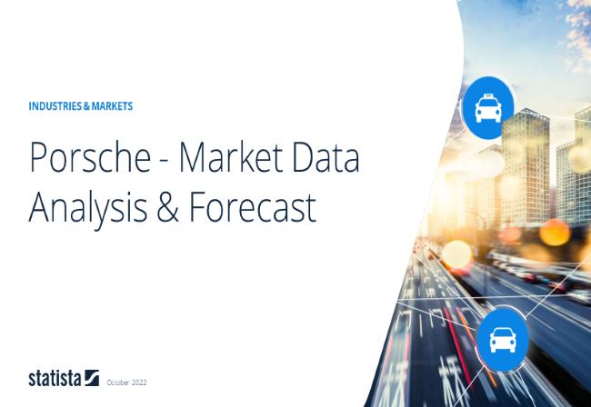 Porsche Report 2019
