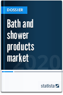 Bath and shower products market in the U.S.