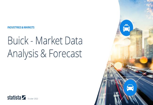 Buick Report 2019